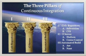 Pillars of CI